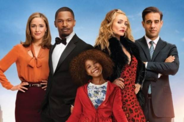 Film review of 'ANNIE'